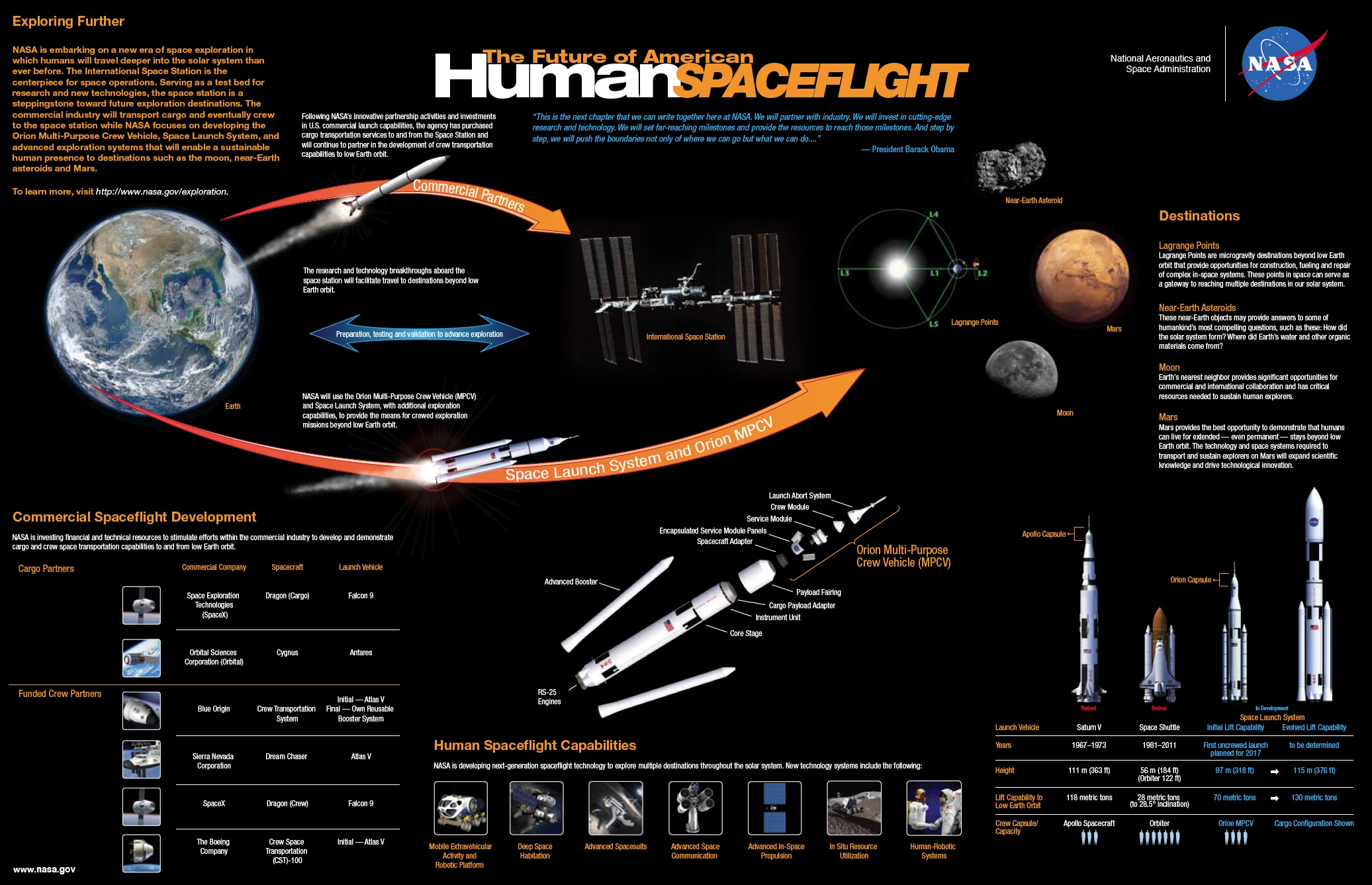 the vision for space exploration a brief history part  the